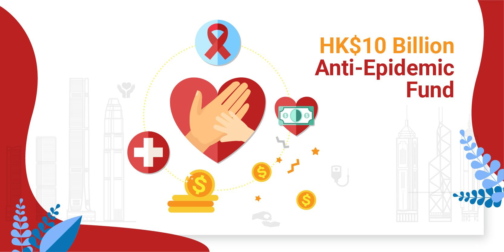 HK$10 Billion Anti-Epidemic Fund