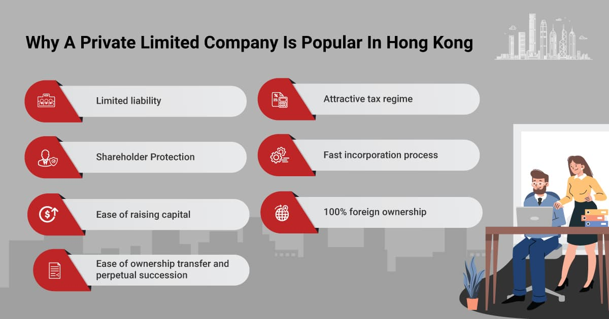 Why A Private Limited Company Is Popular In Hong Kong