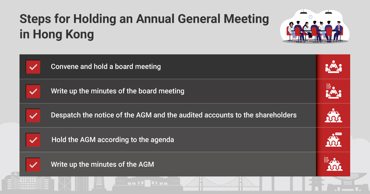 Step By Step Guide for Holding AGM in Hong Kong